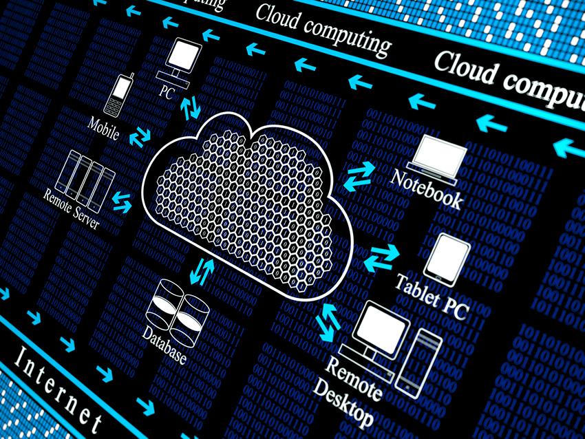 SistelCONTROL | Impacto Cloud Computing IT